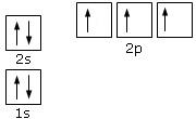 conf elettronica azoto