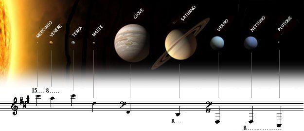 Il suono dello spazio